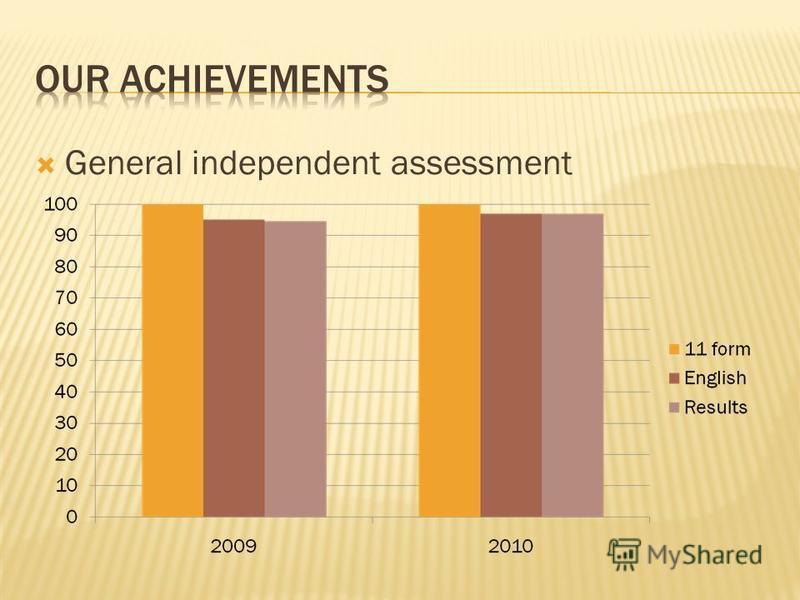 General independent assessment