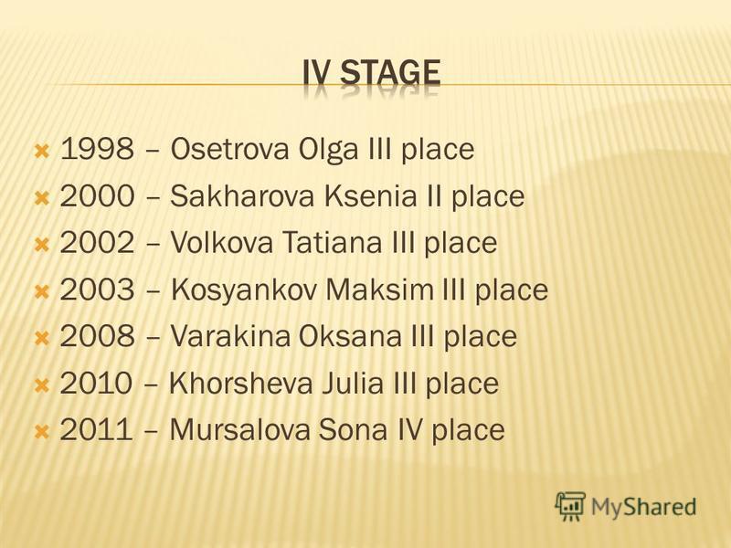 1998 – Osetrova Olga III place 2000 – Sakharova Ksenia II place 2002 – Volkova Tatiana III place 2003 – Kosyankov Maksim III place 2008 – Varakina Oksana III place 2010 – Khorsheva Julia III place 2011 – Mursalova Sona IV place