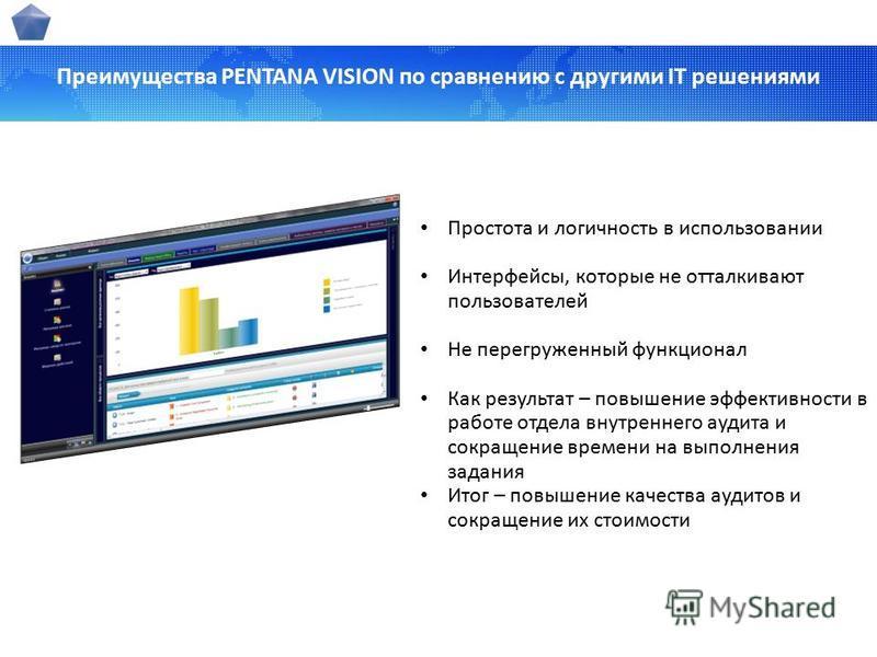Преимущества PENTANA VISION по сравнению с другими IT решениями Простота и логичность в использовании Интерфейсы, которые не отталкивают пользователей Не перегруженный функционал Как результат – повышение эффективности в работе отдела внутреннего ауд