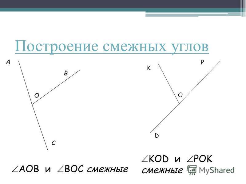 Построение смежных углов A O B C K O P D AOB и BOC смежные KOD и POK смежные
