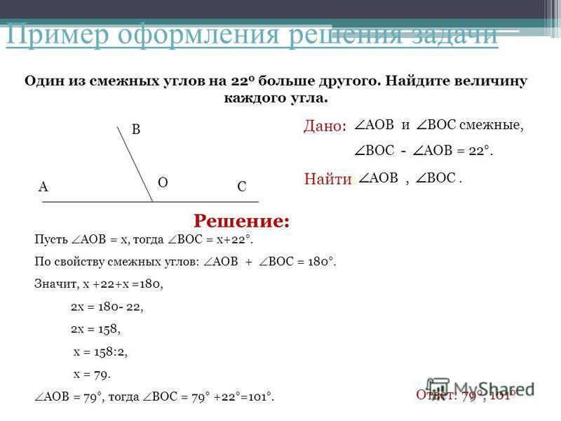 Пример оформления решения задачи Один из смежных углов на 22 0 больше другого. Найдите величину каждого угла. Решение: Ответ: 79 0, 101 0 AOB и BOC смежные, BOC - AOB = 22°. Дано: Найти : AOB, BOC. Пусть AOB = x, тогда BOC = x+22°. По свойству смежны