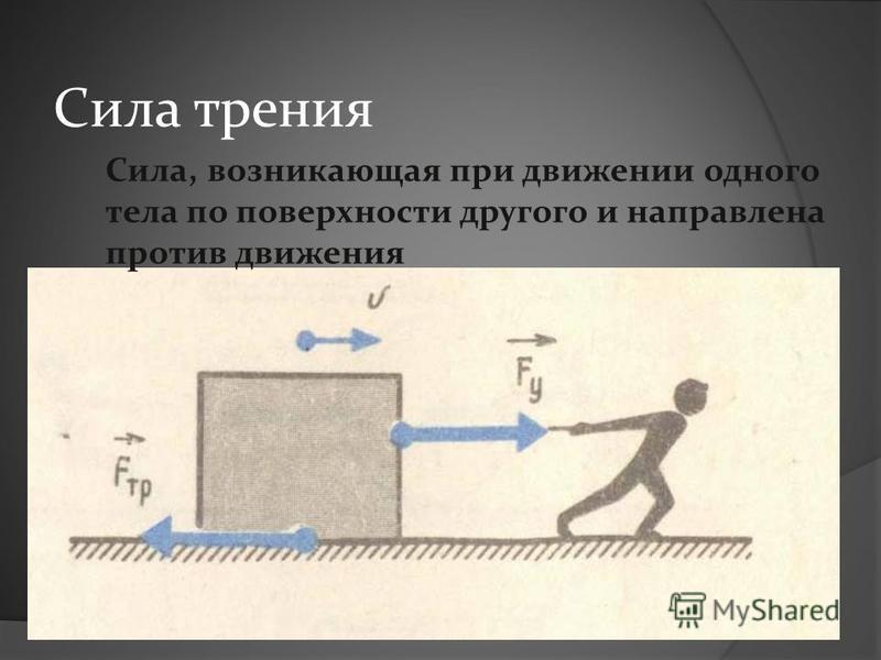 Сила трения Сила, возникающая при движении одного тела по поверхности другого и направлена против движения