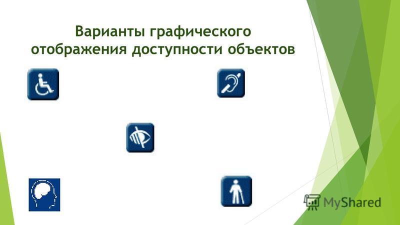 Варианты графического отображения доступности объектов