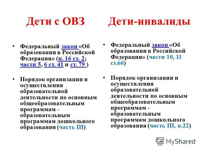 Дети с ОВЗ Федеральный закон «Об образовании в Российской Федерации» (п. 16 ст. 2; части 5, 6 ст. 41 и ст. 79 )закон п. 16 ст. 2 части 56 ст. 41 ст. 79 Порядок организации и осуществления образовательной деятельности по основным общеобразовательным п