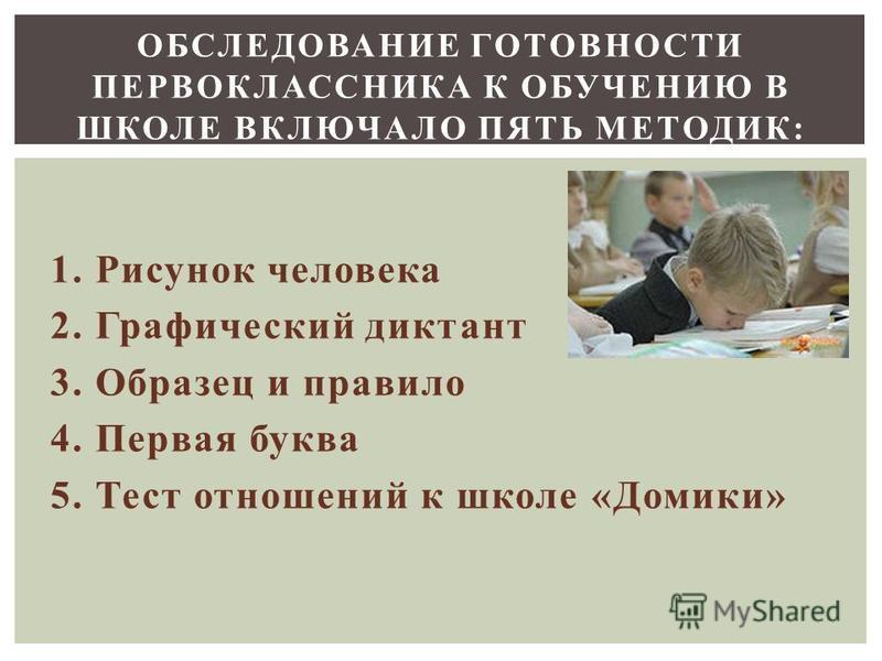 1. Рисунок человека 2. Графический диктант 3. Образец и правило 4. Первая буква 5. Тест отношений к школе «Домики» ОБСЛЕДОВАНИЕ ГОТОВНОСТИ ПЕРВОКЛАССНИКА К ОБУЧЕНИЮ В ШКОЛЕ ВКЛЮЧАЛО ПЯТЬ МЕТОДИК: