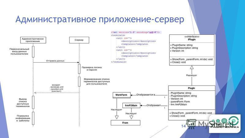 Административное приложение-сервер 14