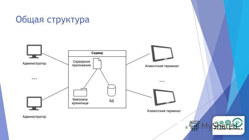 Общая структура 6