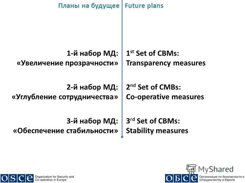 Планы на будущееFuture plans 1-й набор МД: «Увеличение прозрачности» 1 st Set of CBMs: Transparency measures 2-й набор МД: «Углубление сотрудничества» 2 nd Set of CMBs: Co-operative measures 3-й набор МД: «Обеспечение стабильности» 3 rd Set of CBMs: