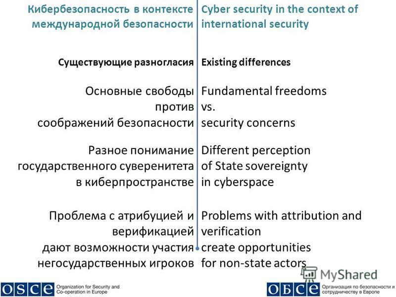 Основные свободы против соображений безопасности Fundamental freedoms vs. security concerns Разное понимание государственного суверенитета в киберпространстве Different perception of State sovereignty in cyberspace Проблема с атрибуцией и верификацие