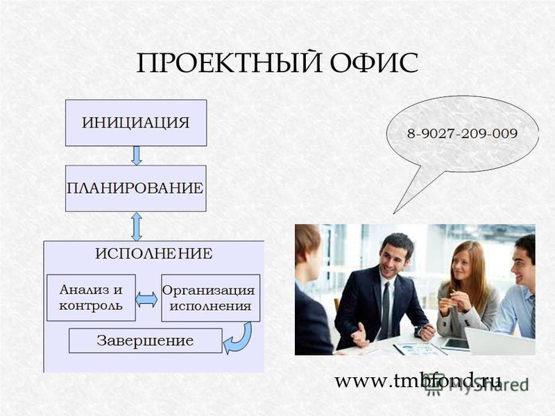 www.tmbfond.ru ПРОЕКТНО-ОРИЕНТИРОВАННАЯ КОМПАНИЯ вапывап
