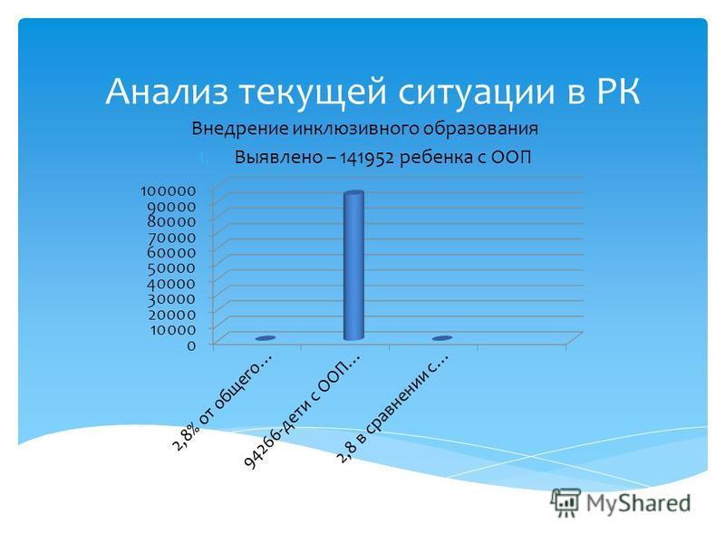 Анализ текущей ситуации в РК Внедрение инклюзивного образования 1. Выявлено – 141952 ребенка с ООП