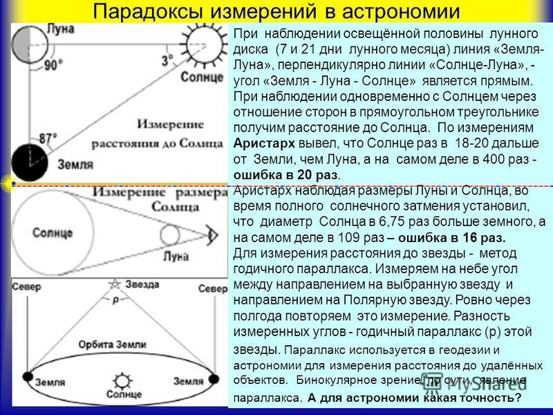 Парадоксы измерений в астраномии При наблюдении освещённой половины лунного диска (7 и 21 дни лунного месяца) линия «Земля- Луна», перпендикулярно линии «Солнце-Луна», - угол «Земля - Луна - Солнце» является прямым. При наблюдении одновременно с Солн