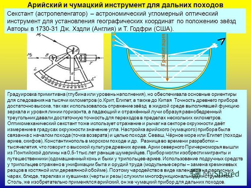 Секстант (астрапеленгатор) – астраномический угломерный оптический инструмент для установления географических координат по положению звёзд Авторы в 1730-31 Дж. Хздли (Англия) и Т. Годфри (США). Арийский и чумацкий инструмент для дальних походов Граду