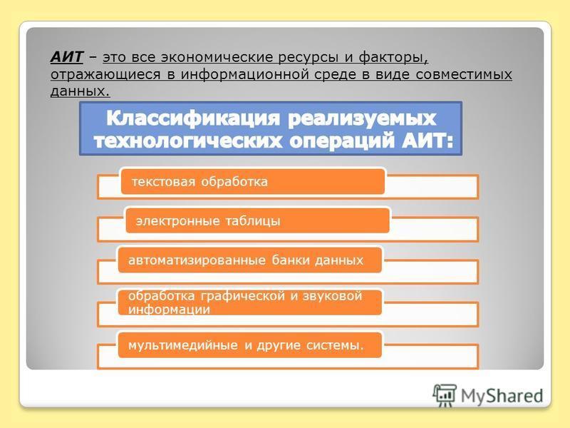 АИТ – это все экономические ресурсы и факторы, отражающиеся в информационной среде в виде совместимых данных. текстовая обработка электронные таблицы автоматизированные банки данных обработка графической и звуковой информации мультимедийные и другие