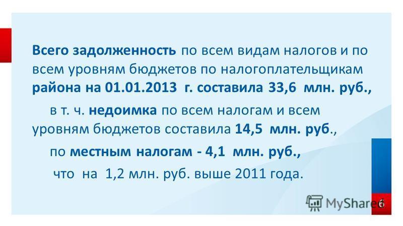 Всего задолженность по всем видам налогов и по всем уровням бюджетов по налогоплательщикам района на 01.01.2013 г. составила 33,6 млн. руб., в т. ч. недоимка по всем налогам и всем уровням бюджетов составила 14,5 млн. руб., по местным налогам - 4,1 м
