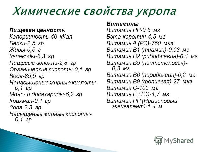 Пищевая ценность Калорийность-40 к Кал Белки-2,5 гр Жиры-0,5 г Углеводы-6,3 гр Пищевые волокна-2,8 гр Органические кислоты-0,1 гр Вода-85,5 гр Ненасыщеные жирные кислоты- 0,1 гр Моно- и дисахариды-6,2 гр Крахмал-0,1 гр Зола-2,3 гр Насыщеные жирные ки
