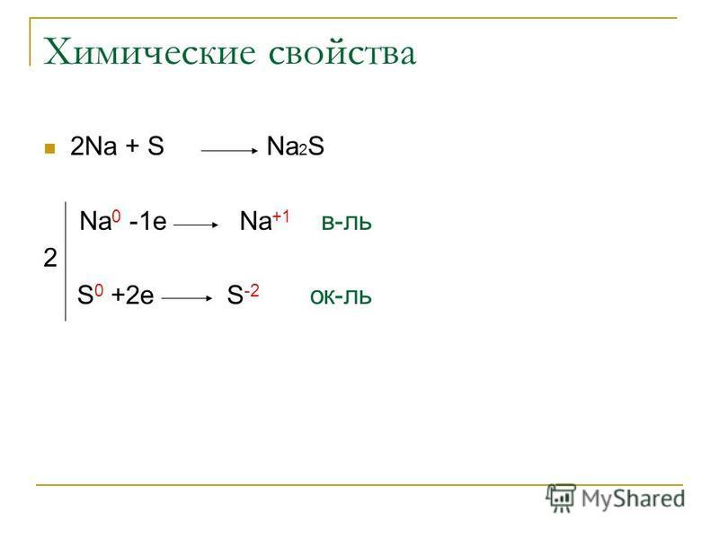 Химические свойства 2Na + S Na 2 S Na 0 -1e Na +1 в-ль 2 S 0 +2e S -2 ок-ль