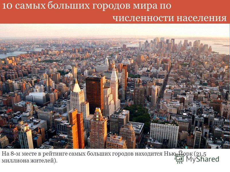 На 8-м месте в рейтинге самых больших городов находится Нью-Йорк (21,5 миллиона жителей). 10 самых больших городов мира по численности населения