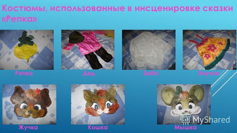 Костюмы, использованные в инсценировке сказки «Репка» Репка Дед Баба Внучка Жучка Кошка Мышка