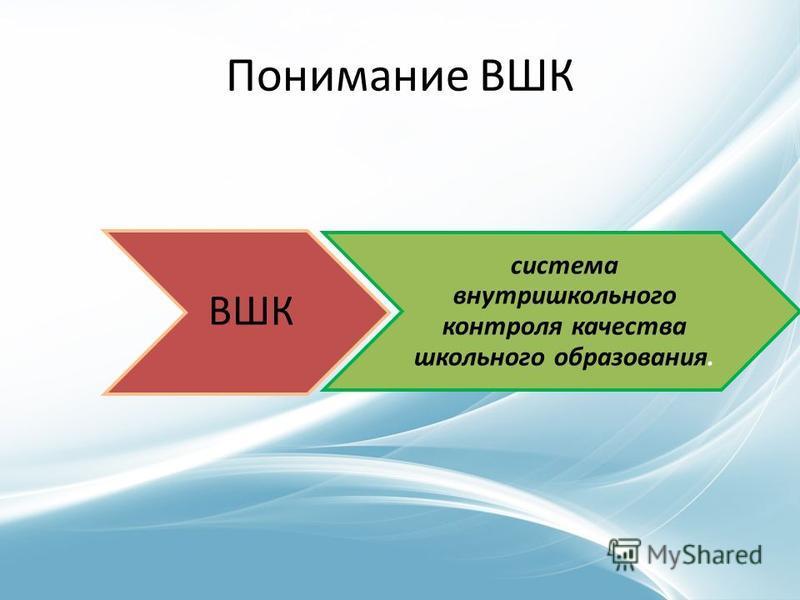 Понимание ВШК ВШК система внутришкольного контроля качества школьного образования.