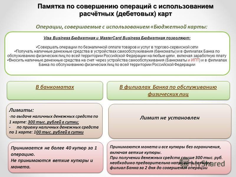 Операции, совершаемые с использованием «Бюджетной карты: В банкоматах В филиалах Банка по обслуживанию физических лиц В филиалах Банка по обслуживанию физических лиц Лимиты: -по выдаче наличных денежных средств по 1 карте: 300 тыс. рублей в сутки; -