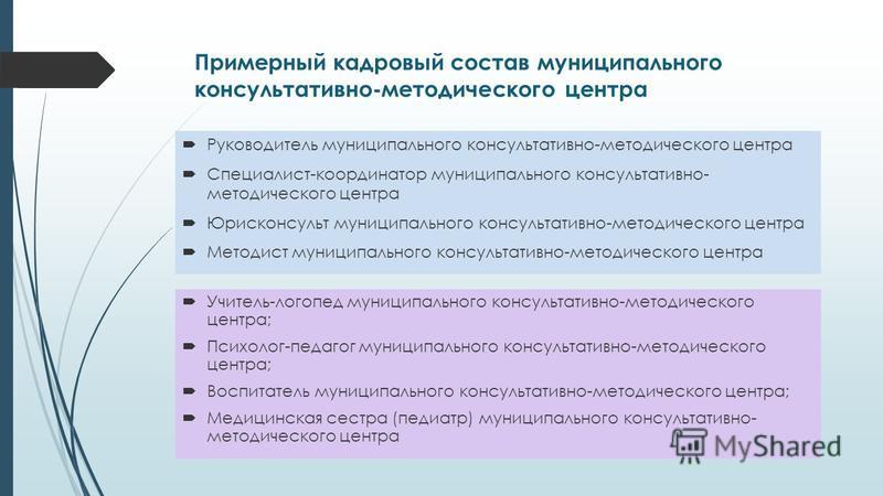 Примерный кадровый состав муниципального консультативно-методического центра Руководитель муниципального консультативно-методического центра Специалист-координатор муниципального консультативно- методического центра Юрисконсульт муниципального консул