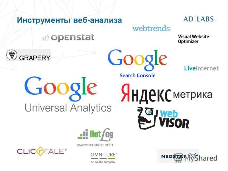 Инструменты веб-анализа