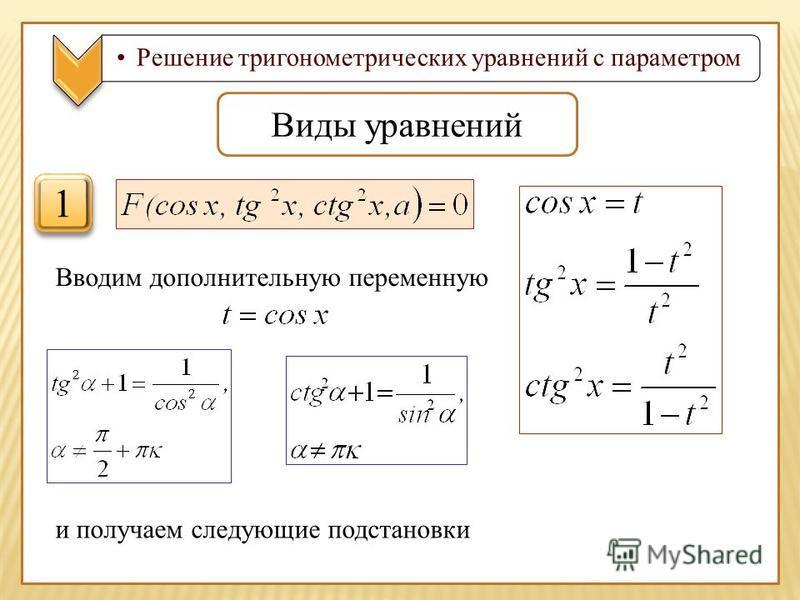 Решение тригонометрических уравнений с параметром Виды уравнений 1 1 Вводим дополнительную переменную и получаем следующие подстановки