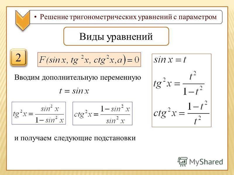 Решение тригонометрических уравнений с параметром Виды уравнений 2 2 Вводим дополнительную переменную и получаем следующие подстановки
