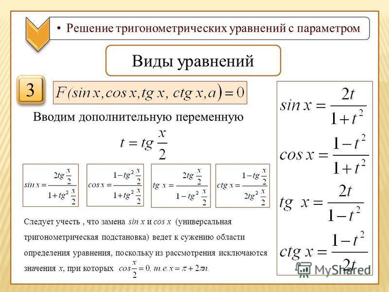 Решение тригонометрических уравнений с параметром Виды уравнений 3 3 Вводим дополнительную переменную Следует учесть, что замена sin x и cos x (универсальная тригонометрическая подстановка) ведет к сужению области определения уравнения, поскольку из