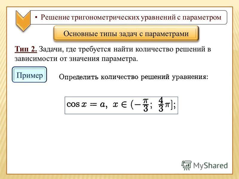 Решение тригонометрических уравнений с параметром Тип 2. Задачи, где требуется найти количество решений в зависимости от значения параметра. Основные типы задач с параметрами Пример