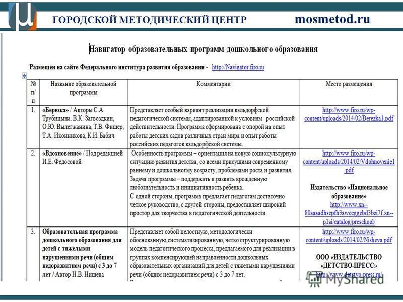 ГОРОДСКОЙ МЕТОДИЧЕСКИЙ ЦЕНТР mosmetod.ru