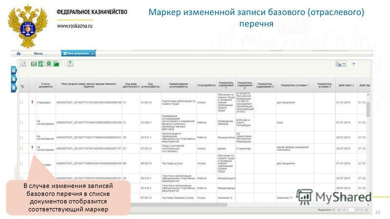 21 Маркер измененной записи базового (отраслевого) перечня В случае изменения записей базового перечня в списке документов отобразится соответствующий маркер