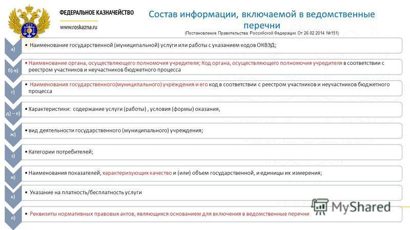 Состав информации, включаемой в ведомственные перечни (Постановление Правительства Российской Федерации От 26.02.2014 151) а) Наименование государственной (муниципальной) услуги или работы с указанием кодов ОКВЭД; б)-в) Наименование органа, осуществл