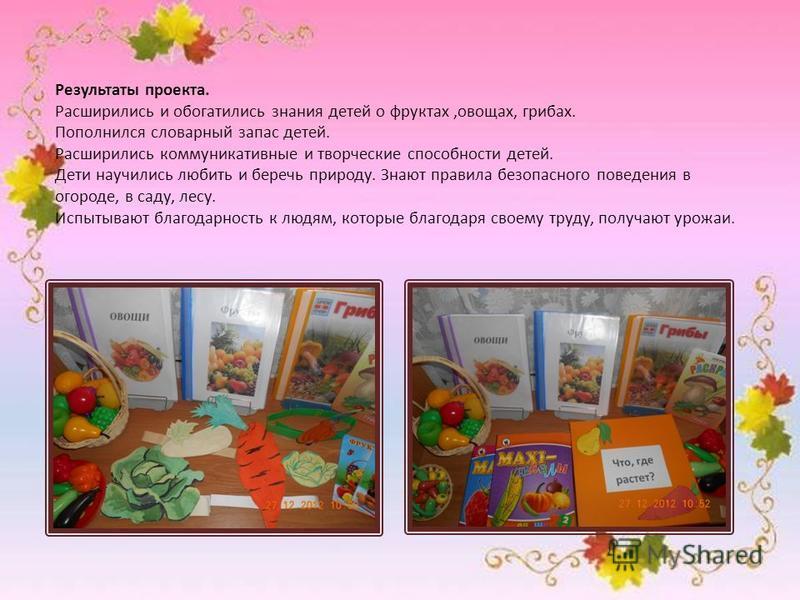 Результаты проекта. Расширились и обогатились знания детей о фруктах,овощах, грибах. Пополнился словарный запас детей. Расширились коммуникативные и творческие способности детей. Дети научились любить и беречь природу. Знают правила безопасного повед