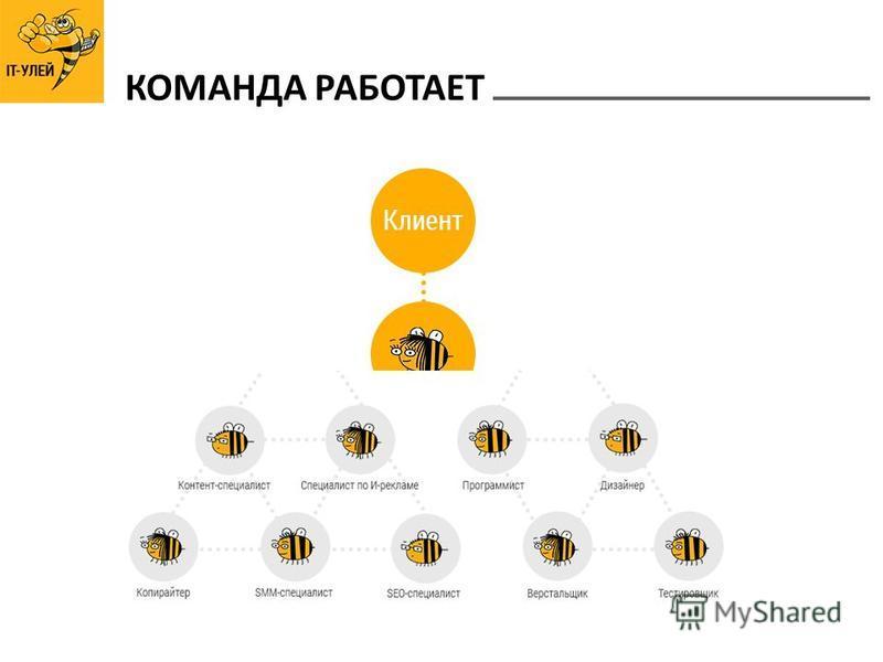 КОМАНДА РАБОТАЕТ