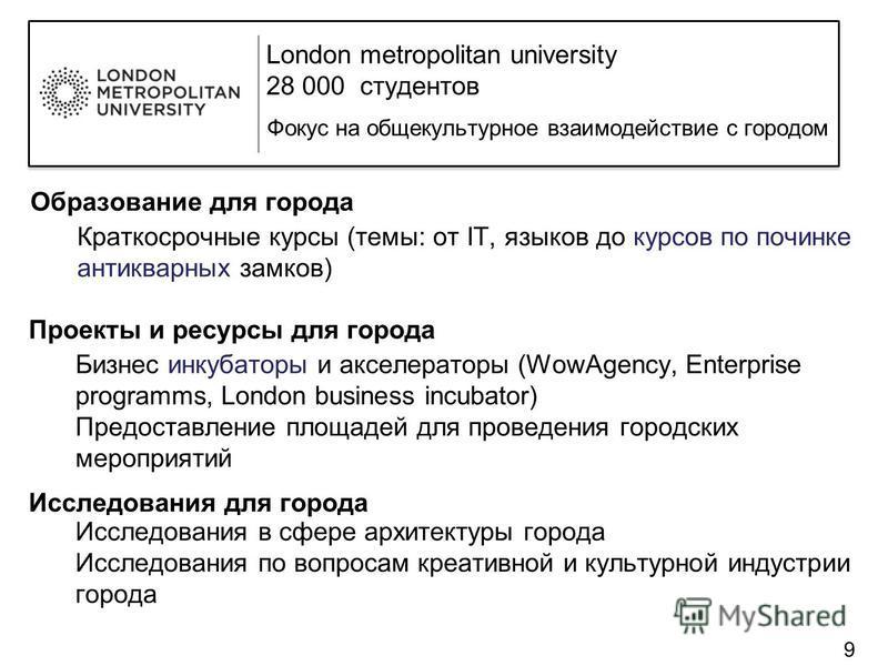 Образование для города Проекты и ресурсы для города Краткосрочные курсы (темы: от IT, языков до курсов по починке антикварных замков) Бизнес инкубаторы и акселераторы (WowAgency, Enterprise programms, London business incubator) Предоставление площаде