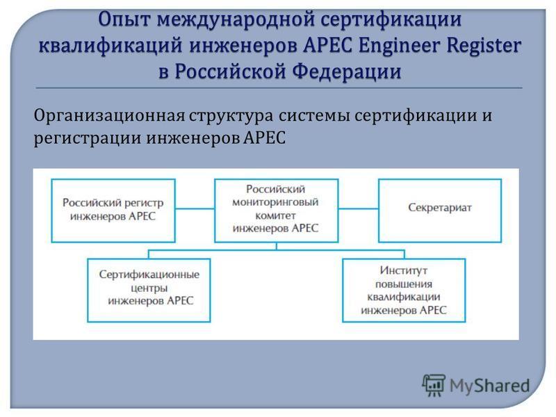 Организационная структура системы сертификации и регистрации инженеров APEC