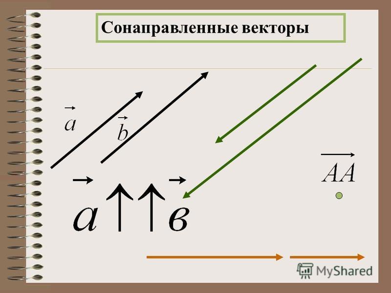Векторы называются ра вными, если они сонапра влены и их длины ра вны.