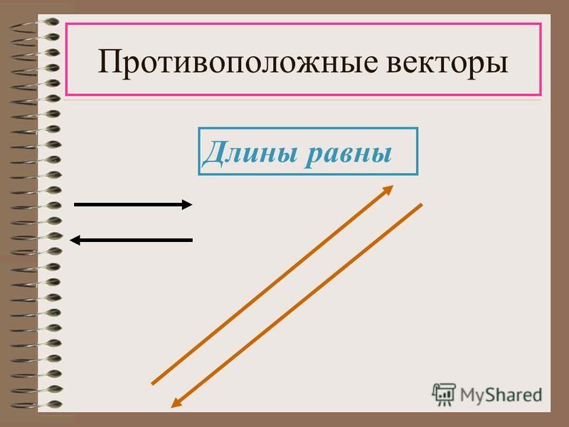 Коллинеарные векторы Два ненулевых вектора называются коллинеарными, если они лежат на параллельных прямых или на одной прямой