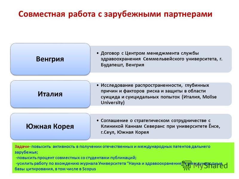 Договор с Центром менеджмента службы здравоохранения Семмельвейского университета, г. Будапешт, Венгрия Венгрия Исследование распространенности, глубинных причин и факторов риска и защиты в области суицида и суицидальных попыток (Италия, Molise Unive