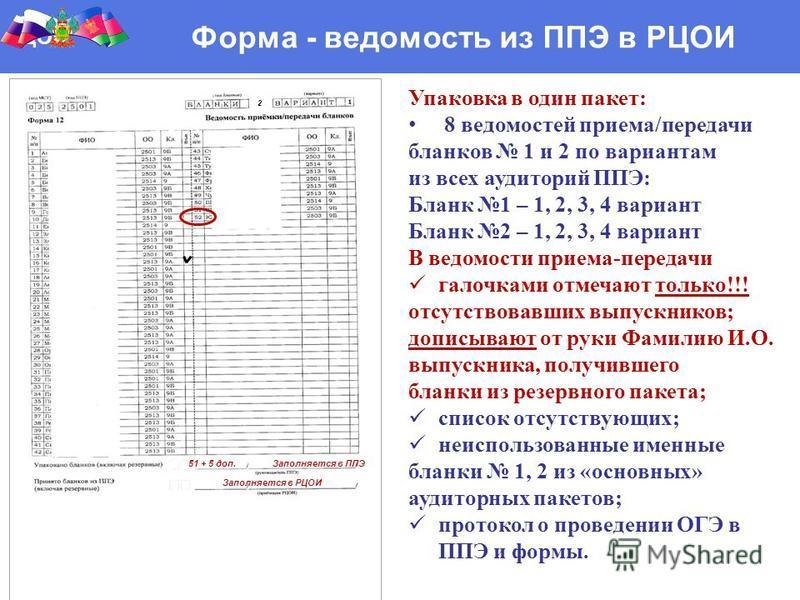 РЦОИ Форма - ведомость из ППЭ в РЦОИ Заполняется в ППЭ Заполняется в РЦОИ 51 + 5 доп. Упаковка в один пакет: 8 ведомостей приема/передачи бланков 1 и 2 по вариантам из всех аудиторий ППЭ: Бланк 1 – 1, 2, 3, 4 вариант Бланк 2 – 1, 2, 3, 4 вариант В ве