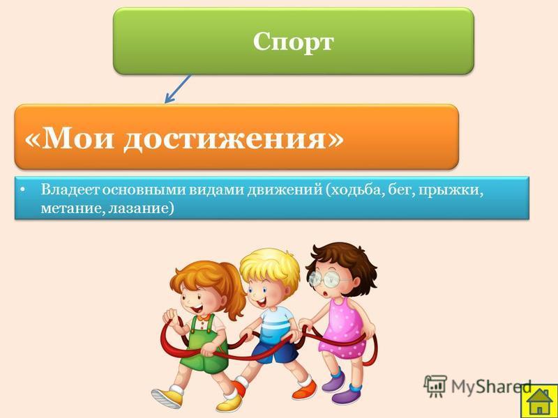 «Мои достижения» Владеет основными видами движений (ходьба, бег, прыжки, метание, лазание) Спорт