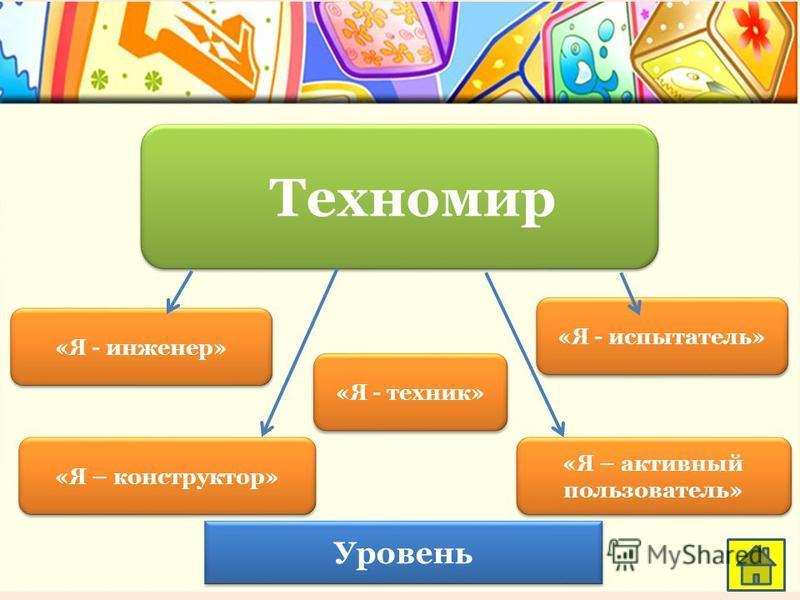 Техномир «Я - инженер» «Я – конструктор» «Я - испытатель» Уровень «Я – активный пользователь» «Я – активный пользователь» «Я - техник»