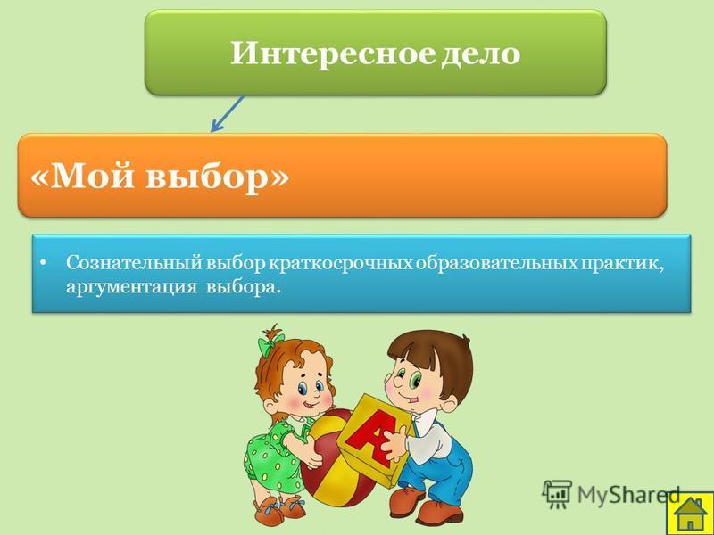 «Мой выбор» Сознательный выбор краткосрочных образовательных практик, аргументация выбора. Интересное дело
