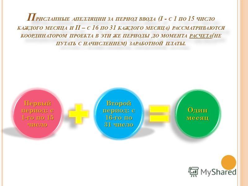 П РИСЛАННЫЕ АПЕЛЛЯЦИИ ЗА ПЕРИОД ВВОДА (I - С 1 ПО 15 ЧИСЛО КАЖДОГО МЕСЯЦА И II – С 16 ПО 31 КАЖДОГО МЕСЯЦА ) РАССМАТРИВАЮТСЯ КООРДИНАТОРОМ ПРОЕКТА В ЭТИ ЖЕ ПЕРИОДЫ ДО МОМЕНТА РАСЧЕТА ( НЕ ПУТАТЬ С НАЧИСЛЕНИЕМ ) ЗАРАБОТНОЙ ПЛАТЫ. Первый период: с 1-го