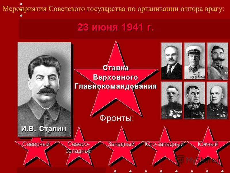 Мероприятия Советского государства по организации отпора врагу: