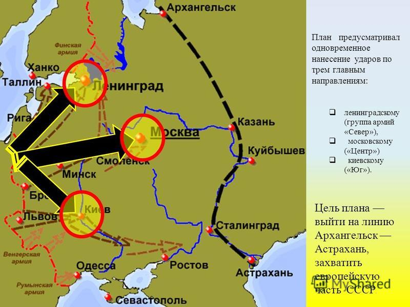 План предусматривал одновременное нанесение ударов по трем главным направлениям: ленинградскому (группа армий «Север»), московскому («Центр») киевскому («Юг»). Цель плана выйти на линию Архангельск Астрахань, захватить европейскую часть СССР.
