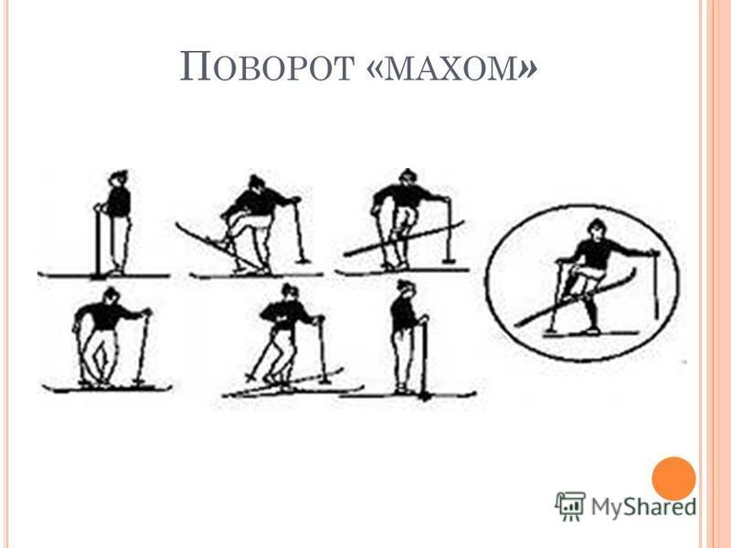 П ОВОРОТ « МАХОМ »