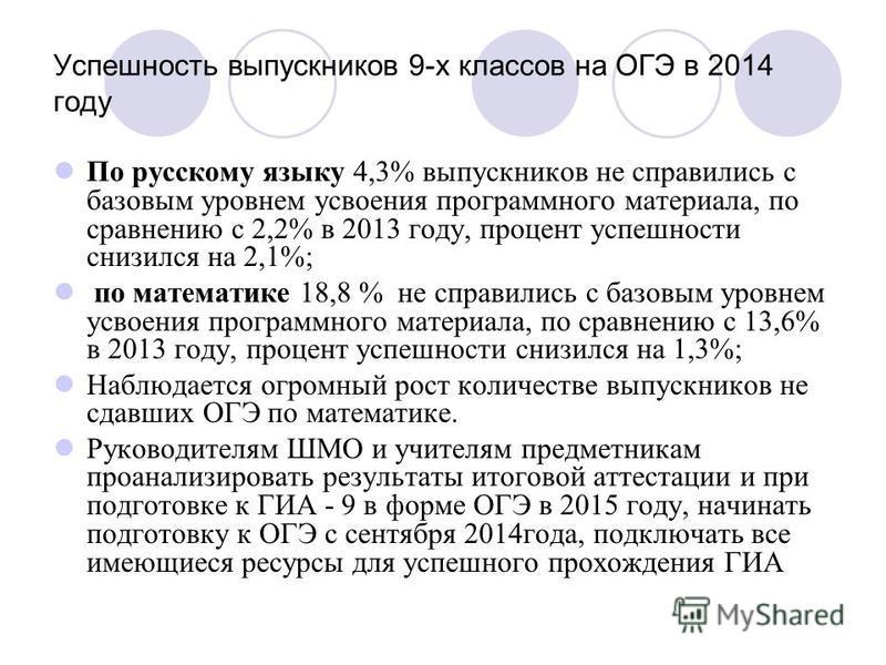 Успешность выпускников 9-х классов на ОГЭ в 2014 году По русскому языку 4,3% выпускников не справились с базовым уровнем усвоения программного материала, по сравнению с 2,2% в 2013 году, процент успешности снизился на 2,1%; по математике 18,8 % не сп
